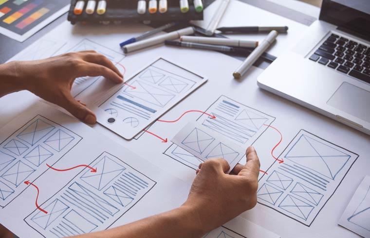Gute Usability - Webdesign