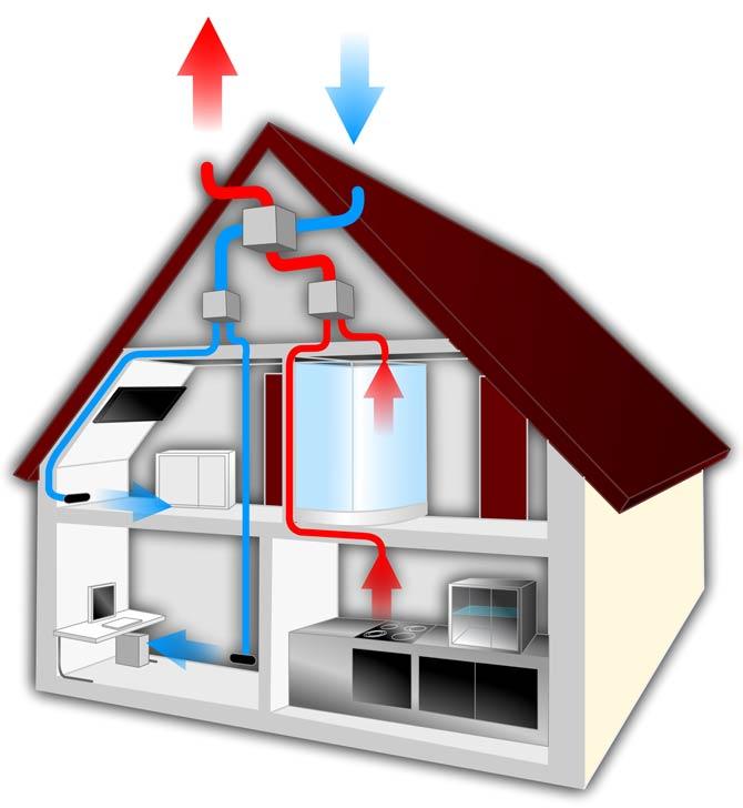 Kontrollierte Wohnraumlüftung - Grafik