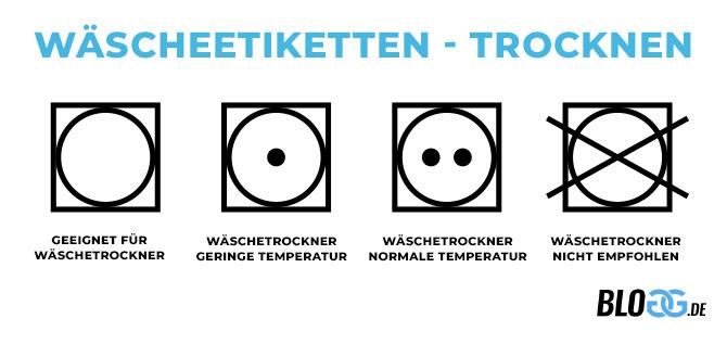 Wäscheetiketten fürs Trocknen
